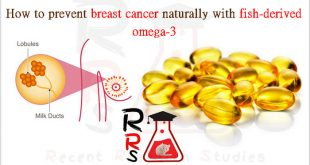 how to prevent breast cancer naturally with fish-derived omega-3