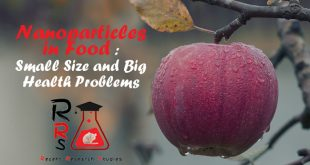 Nanoparticles in Food: Small Size and Big Health Problems