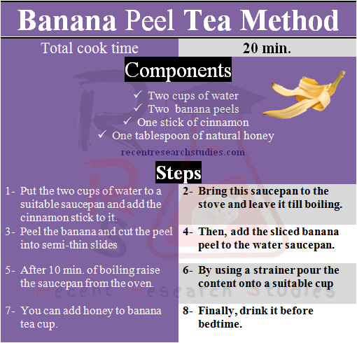 banana peel tea recipe